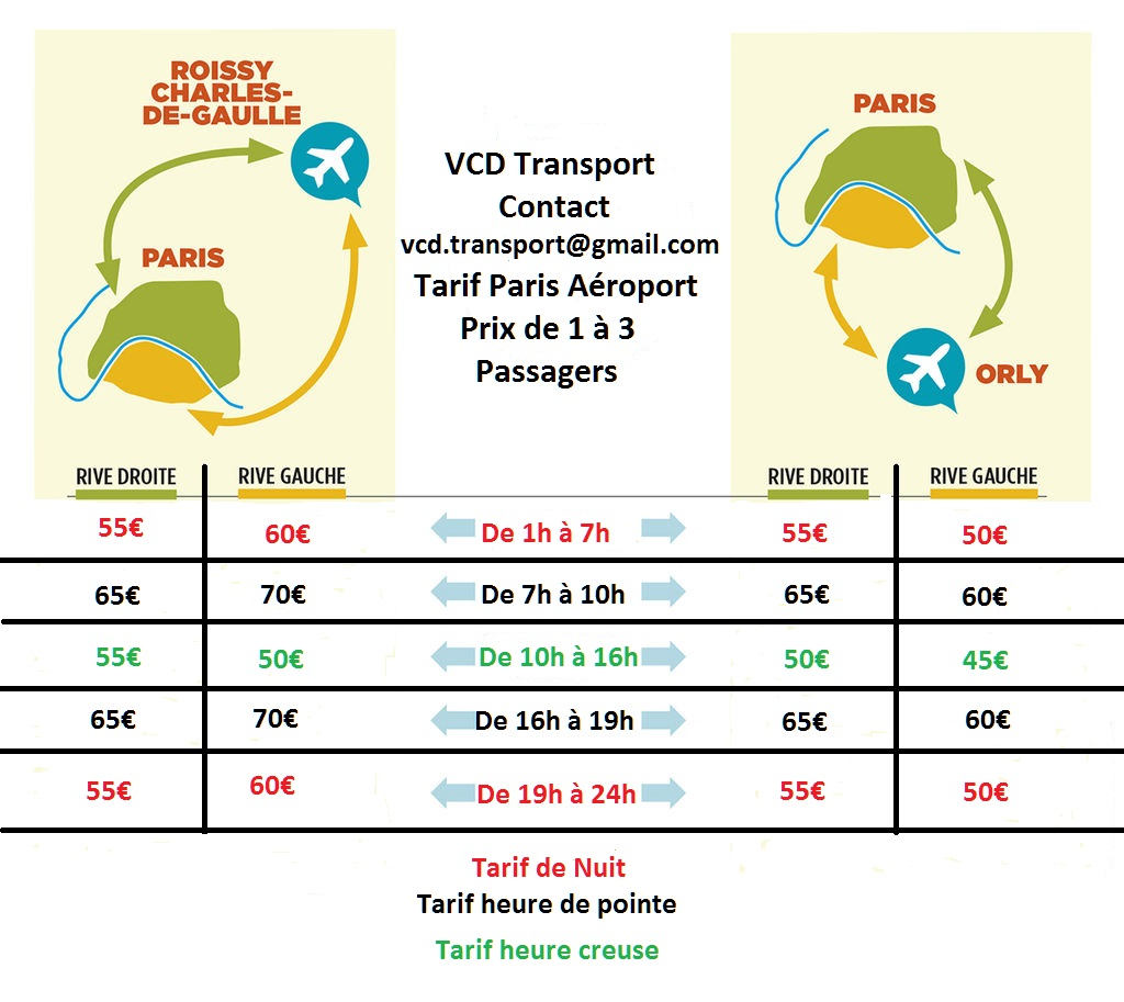 Tarif vcd transport paris